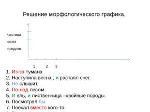 Решение морфологического графика. 1 2 3 предлог союз частица Из-за тумана Нас