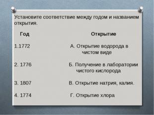 Установите соответствие между годом и названием открытия.  Год Открытие 1772