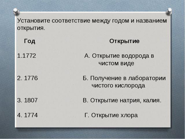 Установите соответствие между годом и названием открытия.  Год Открытие 1772...