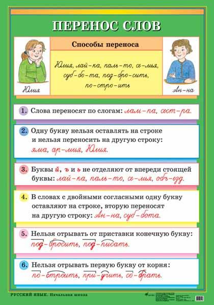 Перенос слов - схема, таблица