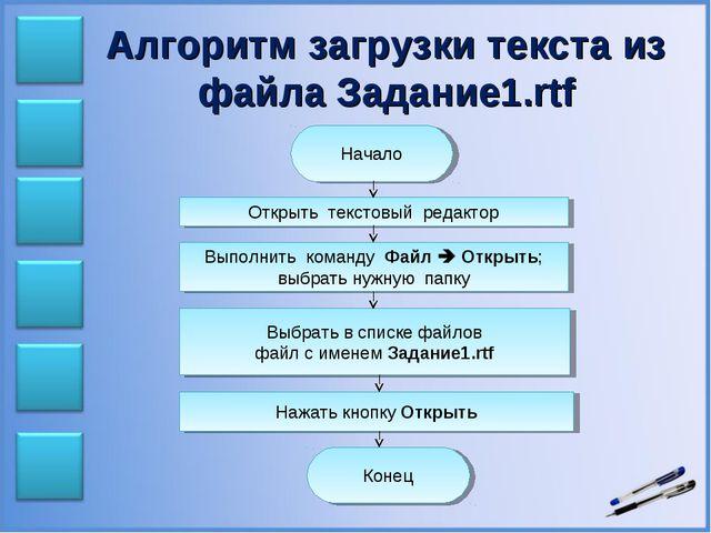 Алгоритм загрузки текста из файла Задание1.rtf Начало Открыть текстовый редак...