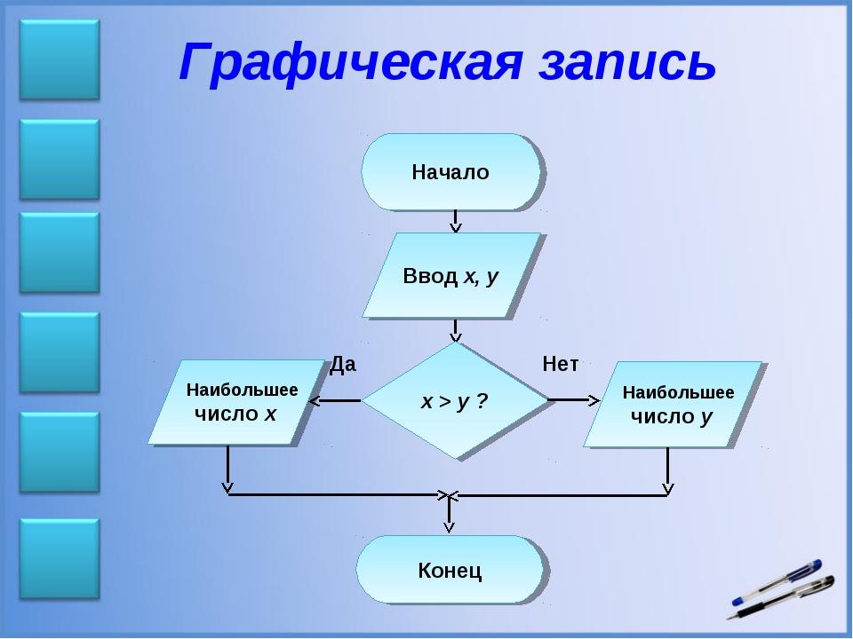 Графическая запись