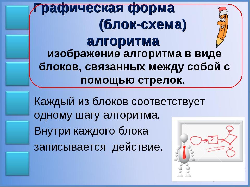 Графическая форма (блок-схема) алгоритма изображение алгоритма в виде блоков,...