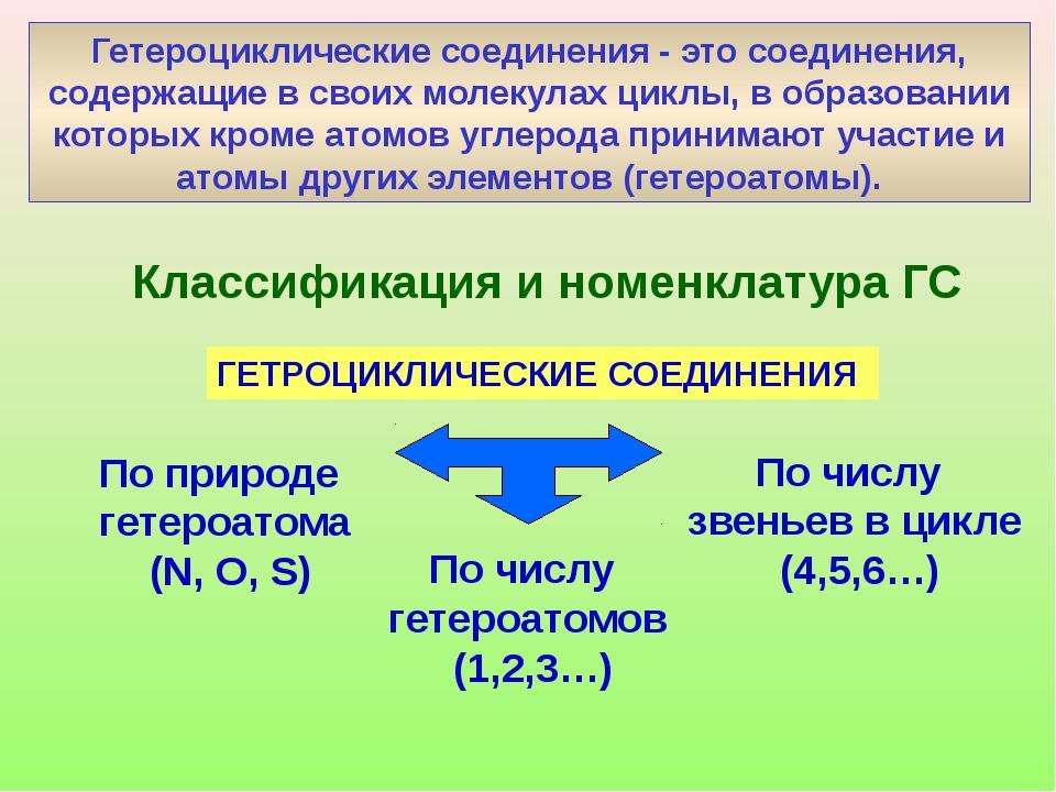 Презентации по химии на тему гетероциклы