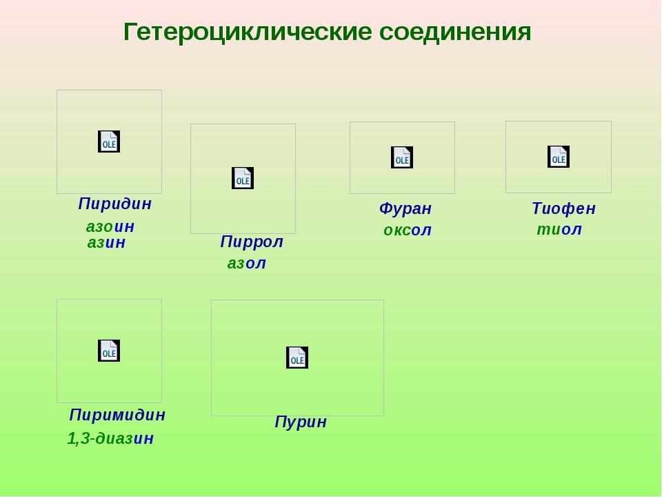 Гетероциклические соединения Пиридин Пиррол Фуран Тиофен Пиримидин Пурин азои...
