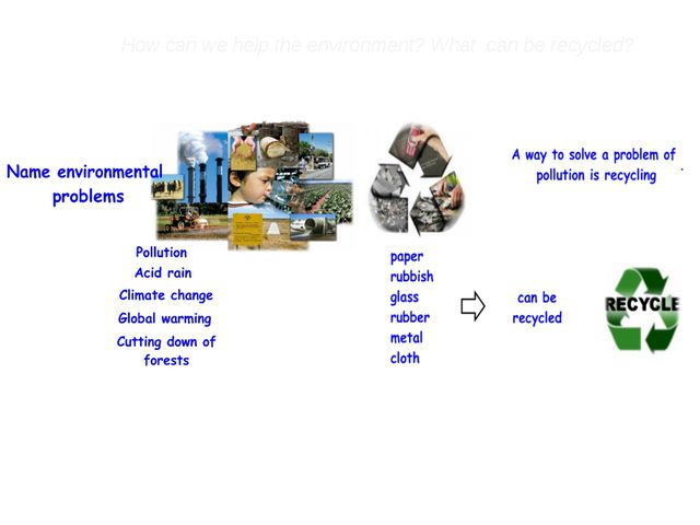 How can we help the environment? What can be recycled?