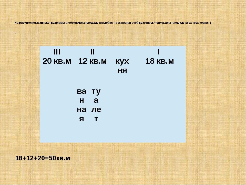 На рисунке показан план квартиры и обозначена площадь каждой из трех комнат...