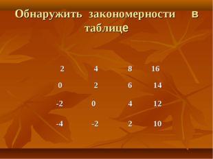 Обнаружить закономерности в таблице 2 4 8 16 0 2 6 14 -2 0 4 12 -4