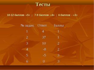 Тесты 10-12 баллов- «5» ; 7-9 баллов- «4» ; 6 баллов - «3»   № задан.Отв