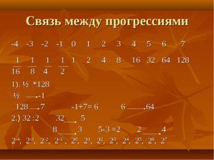 Связь между прогрессиями -4-3-2-10123456 7 1 16 1 8 1 4 1 212