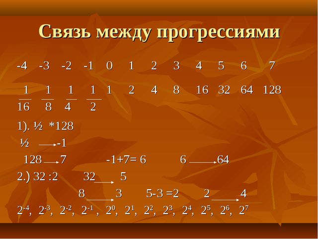 Связь между прогрессиями -4-3-2-10123456 7 1 16 1 8 1 4 1 212...