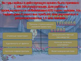 За годы войны в действующую армию было призвано 1 196 164 казахстанцев. Для р
