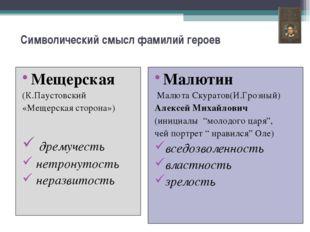 Символический смысл фамилий героев Мещерская (К.Паустовский «Мещерская сторо