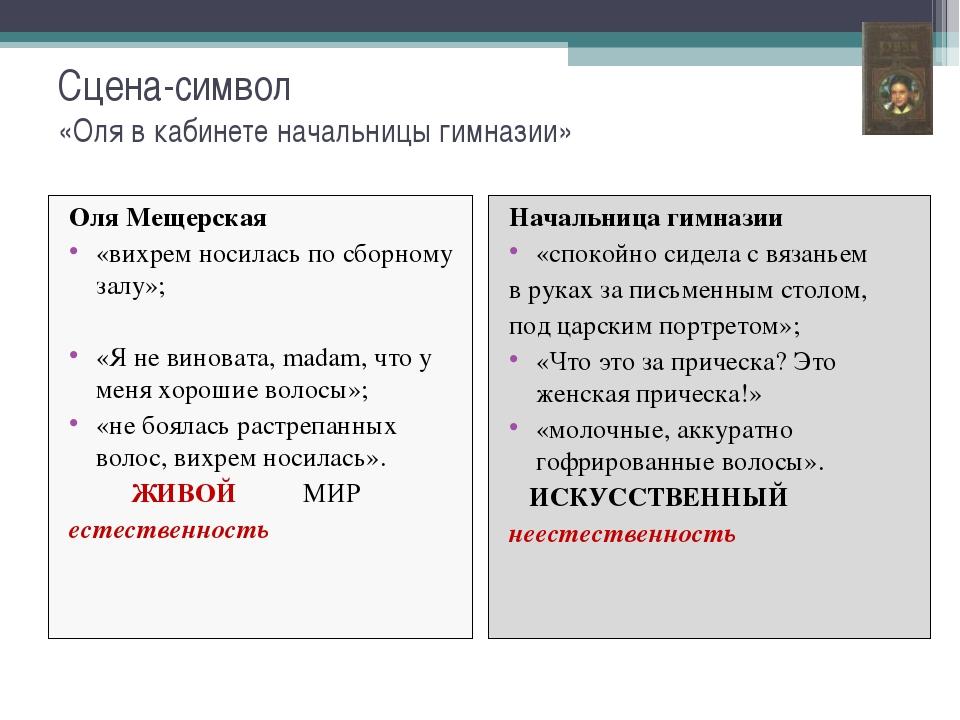Сцена-символ «Оля в кабинете начальницы гимназии» Оля Мещерская «вихрем носил...