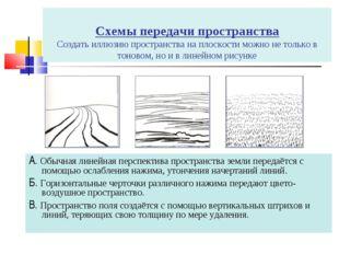Схемы передачи пространства Создать иллюзию пространства на плоскости можно н