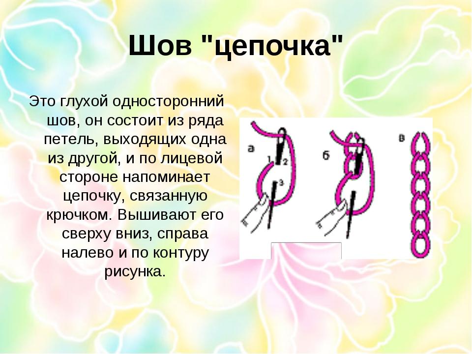 """Шов """"цепочка"""" Это глухой односторонний шов, он состоит из ряда петель, выходя..."""