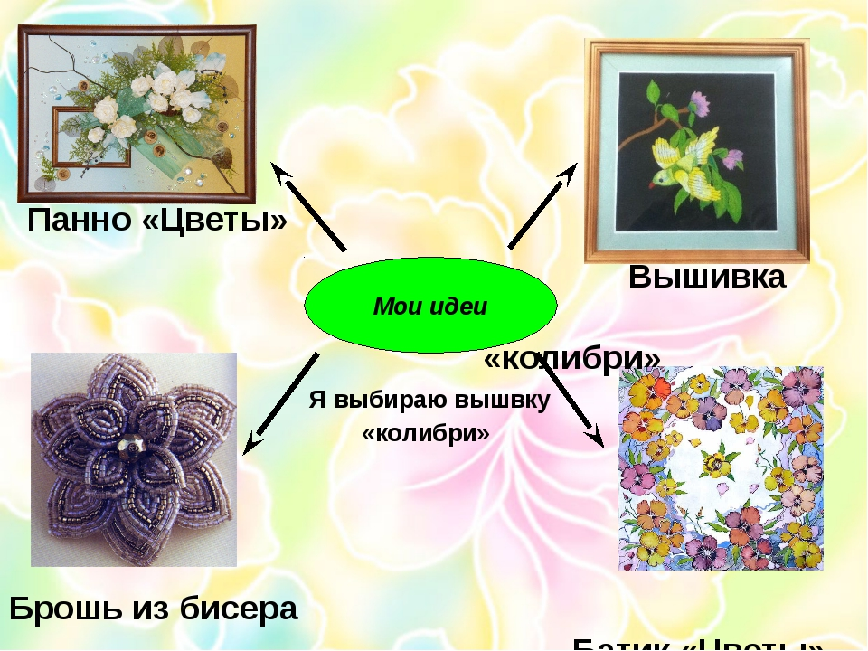 Панно «Цветы» Я выбираю вышвку «колибри» Брошь из бисера Вышивка  «колибри...