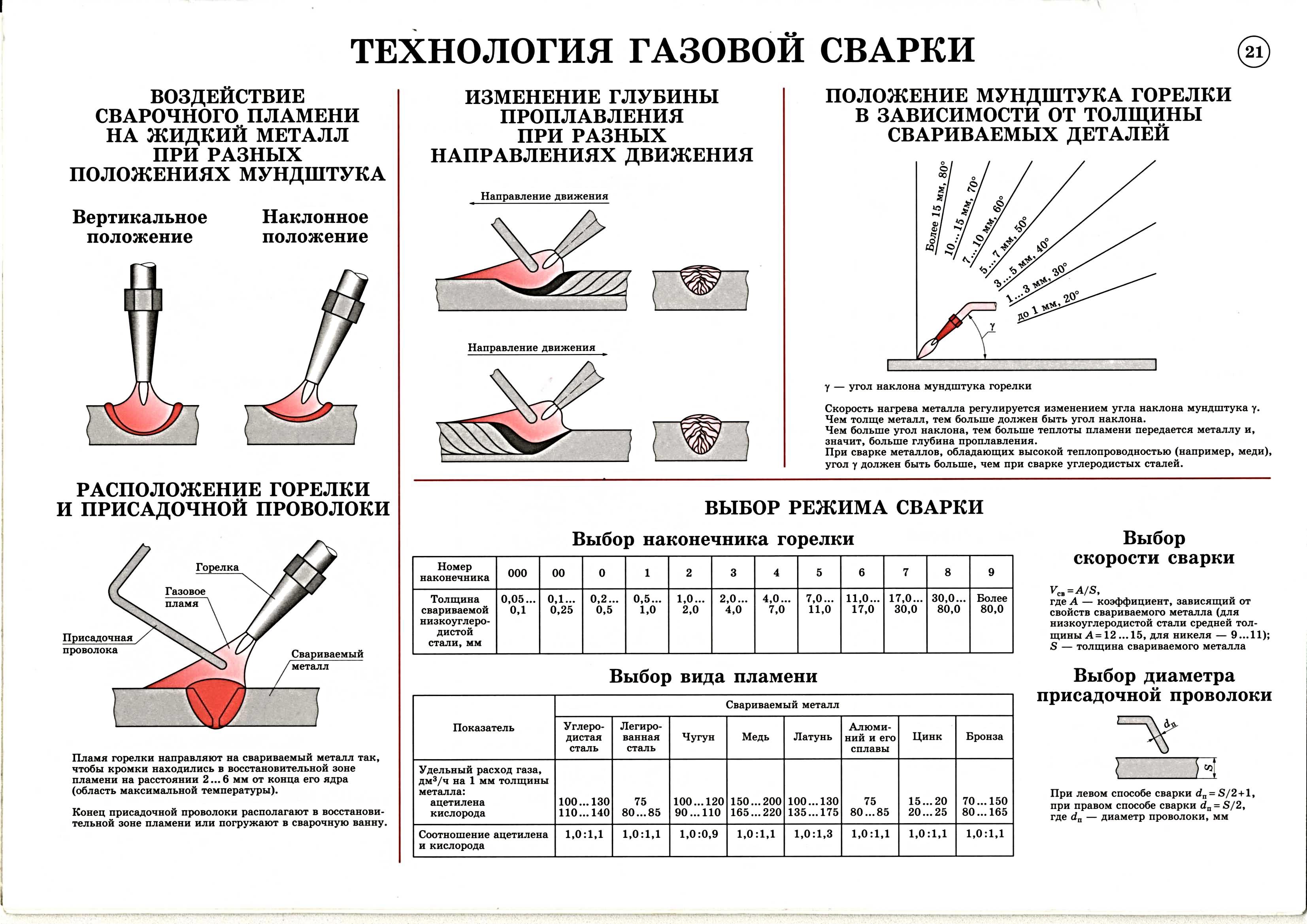 C:\Users\Татьяна\Desktop\img095.jpg