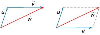 сложение векторов по правилу параллелограмма или треугольника