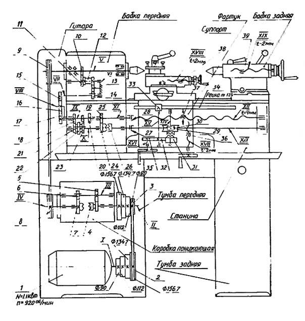 ТВ-7 Схема кинематическая токарно-винторезного станка