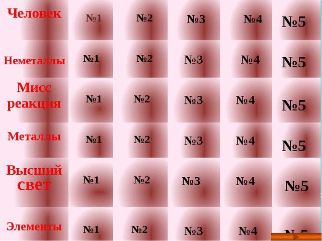 №1 №1 №1 №1 №1 №1 №2 №2 №2 №2 №2 №2 №3 №3 №3 №3 №3 №3 №4 №4 №4 №4 №4 №4 №5 №5...