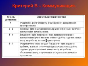 Критерий В – Коммуникация.