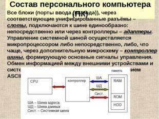 Состав персонального компьютера (ПК) Все блоки (порты ввода (вывода)), через