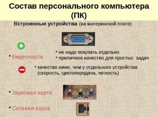 Встроенные устройства (на материнской плате) Видеокарта Звуковая карта Сетев