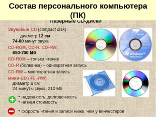 Звуковые CD (compact disk) диаметр 12 см 74-80 минут звука CD-ROM, CD-R, CD-