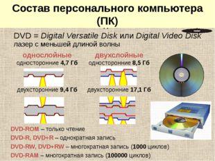 DVD-диски DVD-ROM – только чтение DVD-R, DVD+R – однократная запись DVD-RW, D
