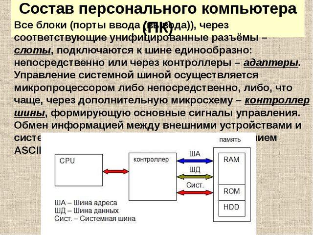 Состав персонального компьютера (ПК) Все блоки (порты ввода (вывода)), через...