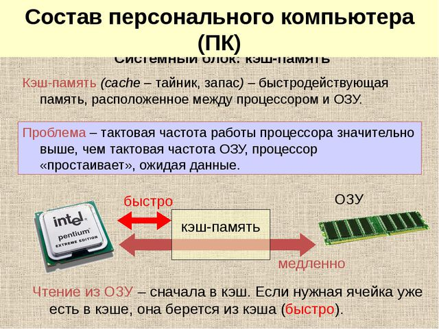 Системный блок: кэш-память Кэш-память (cache – тайник, запас) – быстродейств...