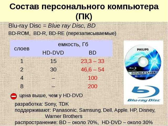 Blu-ray диски высокой плотности Blu-ray Disc = Blue ray Disc, BD BD-ROM, BD-R...