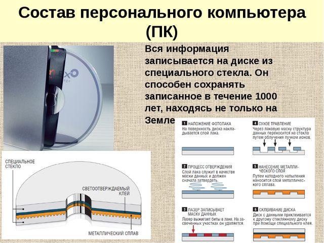 Стеклянный мастер-диск Вся информация записывается на диске из специального с...