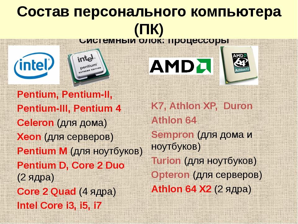 Системный блок: процессоры Pentium, Pentium-II, Pentium-III, Pentium 4 Celero...