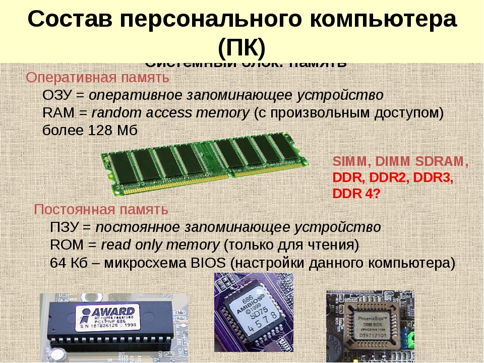 Системный блок: память SIMM, DIMM SDRAM, DDR, DDR2, DDR3, DDR 4? Оперативная...