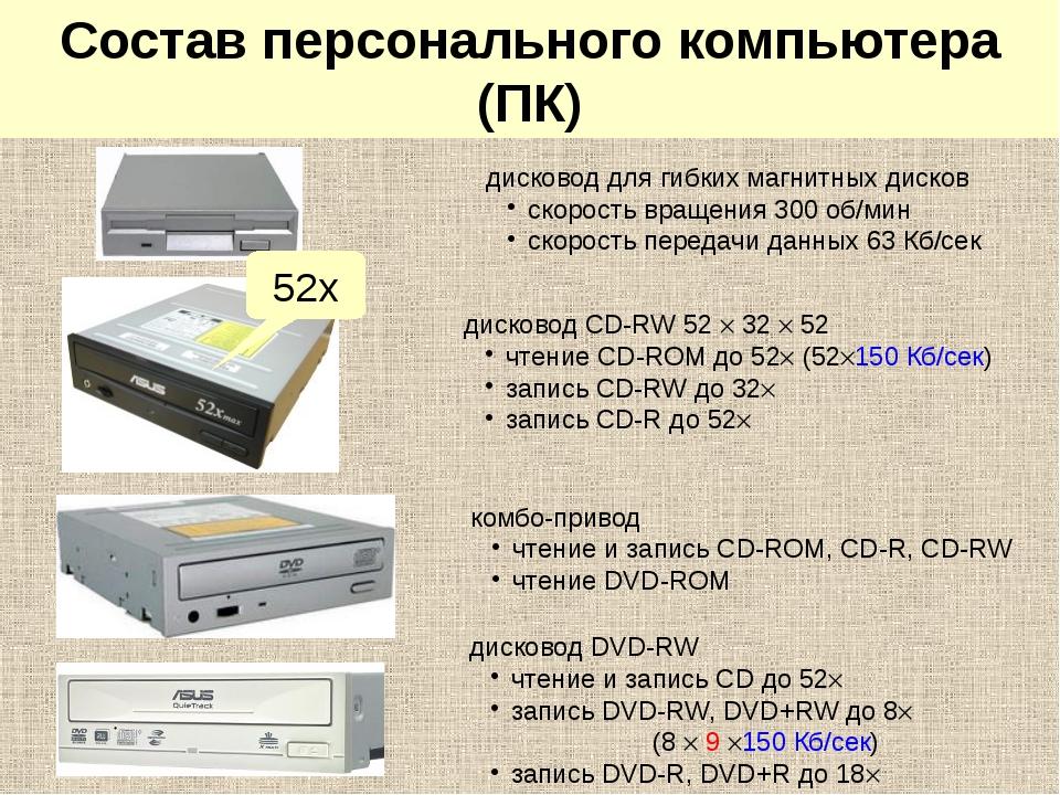Системный блок: дисководы дисковод для гибких магнитных дисков скорость враще...