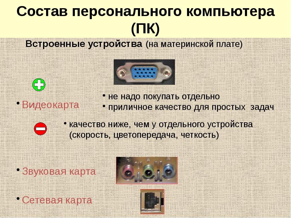 Встроенные устройства (на материнской плате) Видеокарта Звуковая карта Сетев...