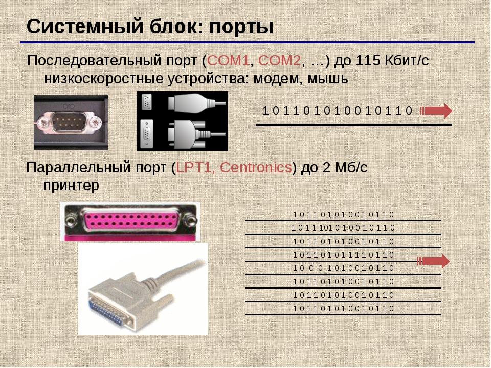 Системный блок: порты Последовательный порт (COM1, COM2, …) до 115 Кбит/с ни...