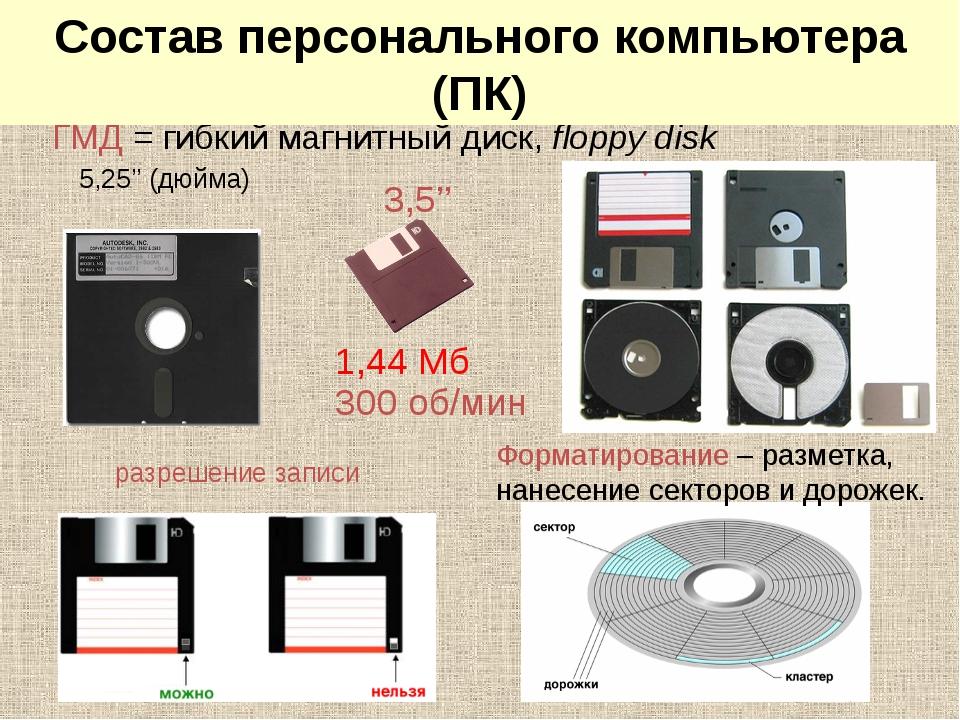 Дискеты ГМД = гибкий магнитный диск, floppy disk 5,25'' (дюйма) 3,5'' Формат...