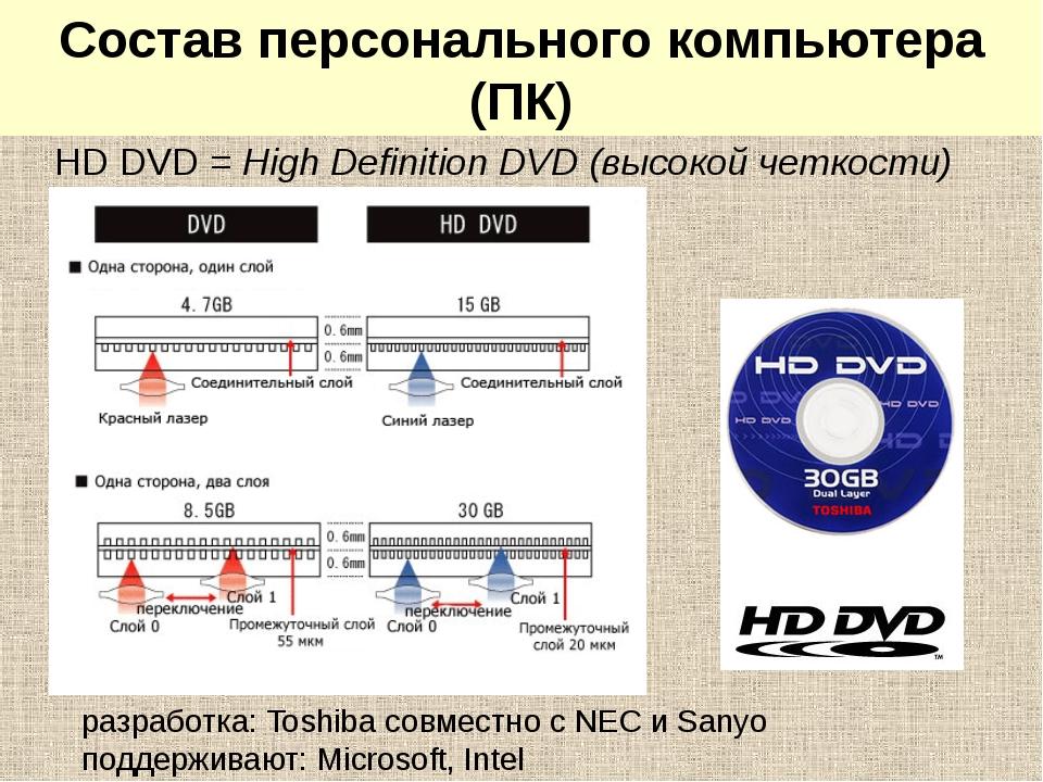 HD DVD-диски HD DVD = High Definition DVD (высокой четкости) разработка: Tosh...