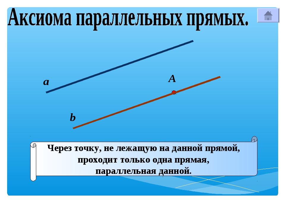 а b Через точку, не лежащую на данной прямой, проходит только одна прямая, па...