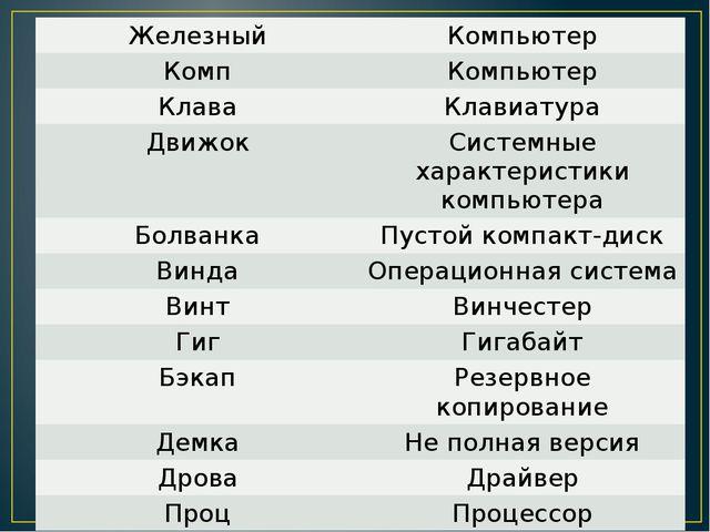 Железный Компьютер Комп Компьютер Клава Клавиатура Движок Системные характер...