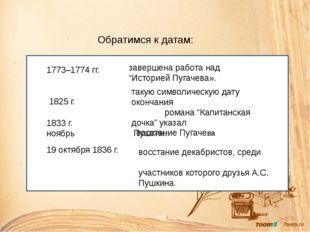 Обратимся к датам: 1773–1774 гг. 1773–1774 гг. 1825 г. 1833 г. ноябрь 19 окт