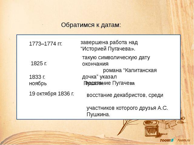 Обратимся к датам: 1773–1774 гг. 1773–1774 гг. 1825 г. 1833 г. ноябрь 19 окт...