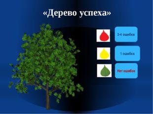 «Дерево успеха» 3-4 ошибки Нет ошибок 1 ошибка