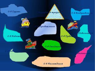Бермудский треугольник О-в Воодушевления О-в Грусти О-в Ожидания О-в Тревоги