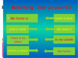 Matching the proverbs My home is home is best. East or west There is no place