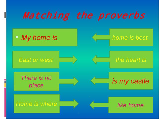 Matching the proverbs My home is home is best. East or west There is no place...