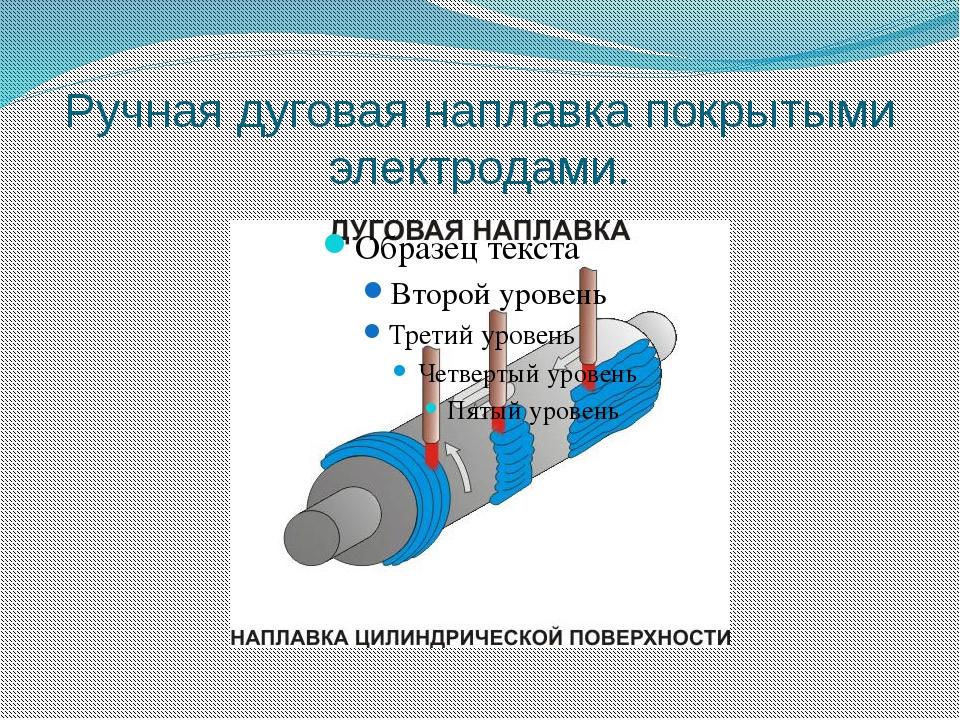 Ручная дуговая наплавка покрытыми электродами.